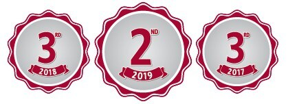Badges showing third place in 2017, third place in 2018 and second place in 2019 for the Thomson Reuters Traditional Middle Market Bookrunner list